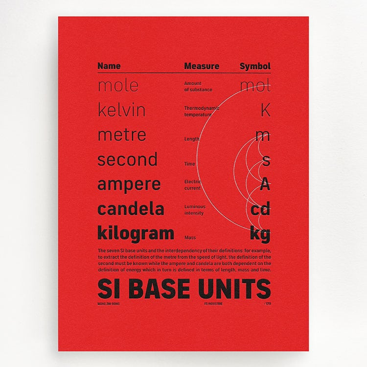 fontsmith_industrie_letterpress_prints_wang-zhi_hong_750